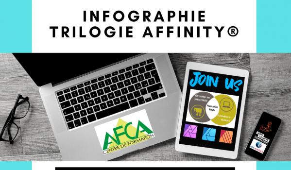 Infographie Trilogie AFFINITY®